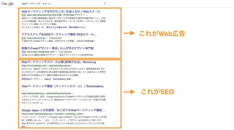 Webマーケティング独学 SEO リスティング広告